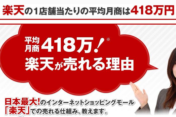 平均月商418万円!【楽天に出店すれば簡単に売れる】はウソですから。